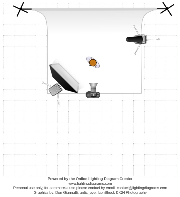 lighting-diagram-1479467034